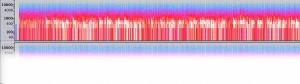 background-spectrum